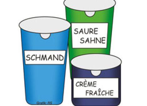 Saure Sahne, Schmand und Crème fraîche
